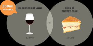 How Many Calories In A Glass Of Wine Amazing Chardonnay Fans